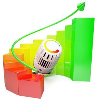 économie chauffage électrique